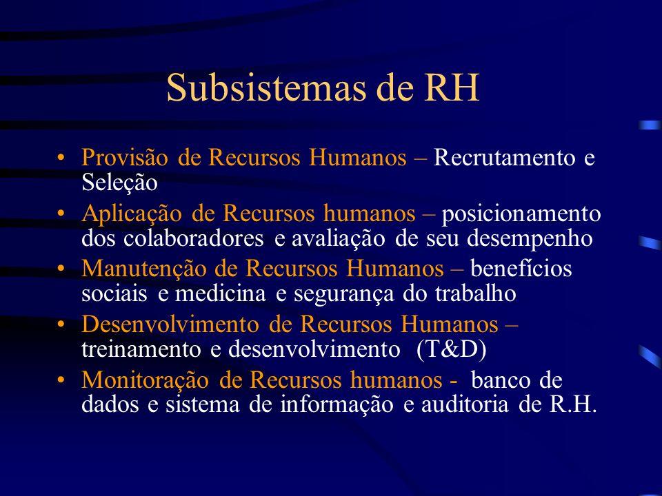 Subsistemas de RH Provisão de Recursos Humanos – Recrutamento e Seleção.