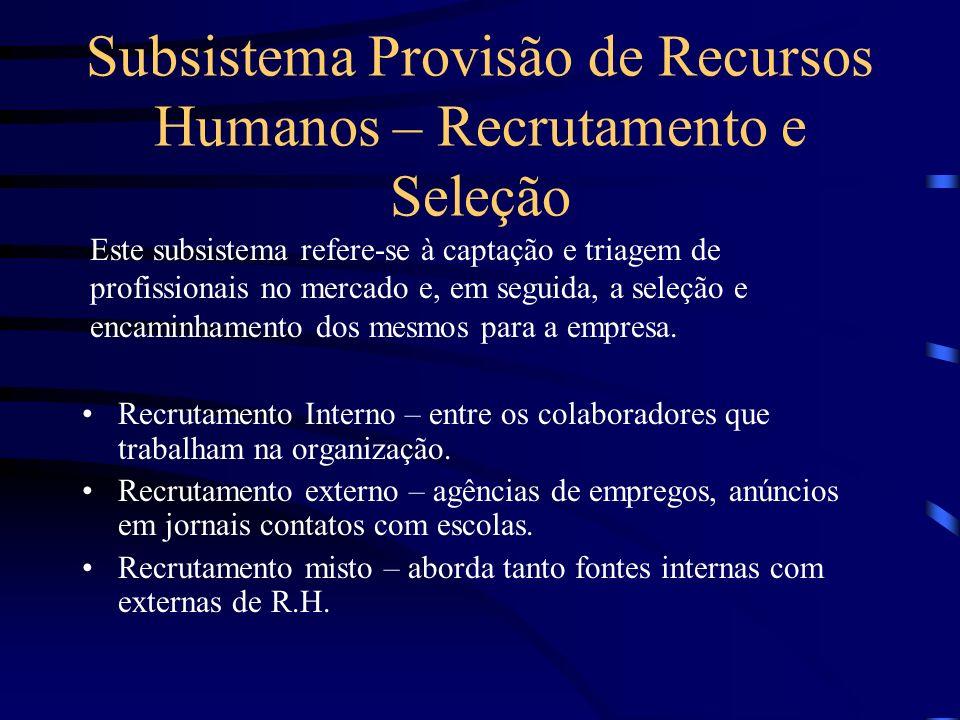 Subsistema Provisão de Recursos Humanos – Recrutamento e Seleção