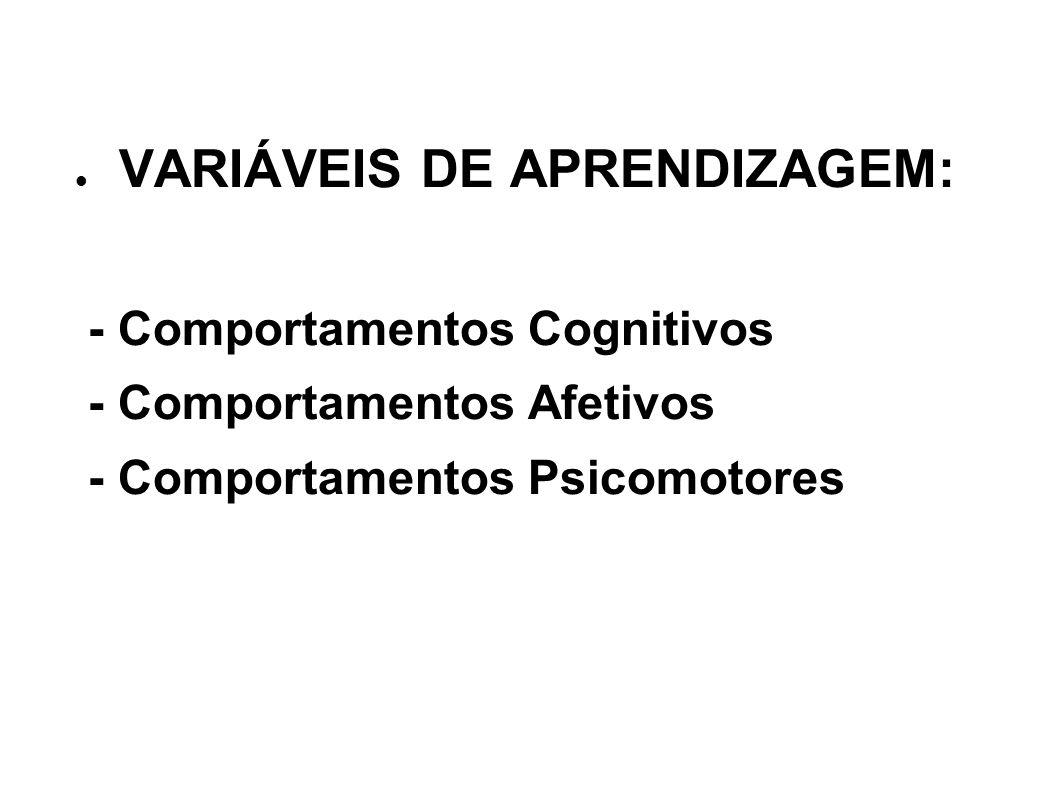 - Comportamentos Cognitivos - Comportamentos Afetivos