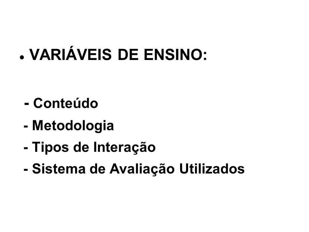 VARIÁVEIS DE ENSINO: - Conteúdo - Metodologia - Tipos de Interação