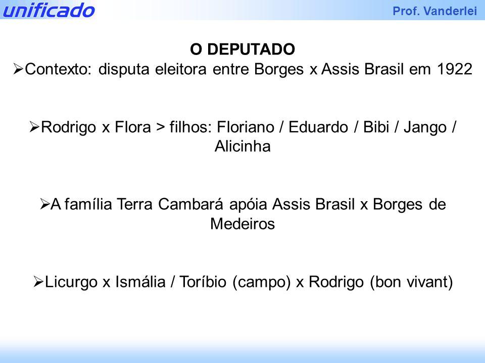 Contexto: disputa eleitora entre Borges x Assis Brasil em 1922