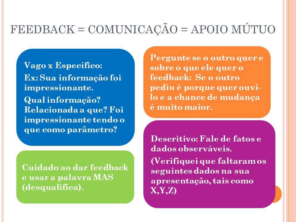FEEDBACK = COMUNICAÇÃO = APOIO MÚTUO