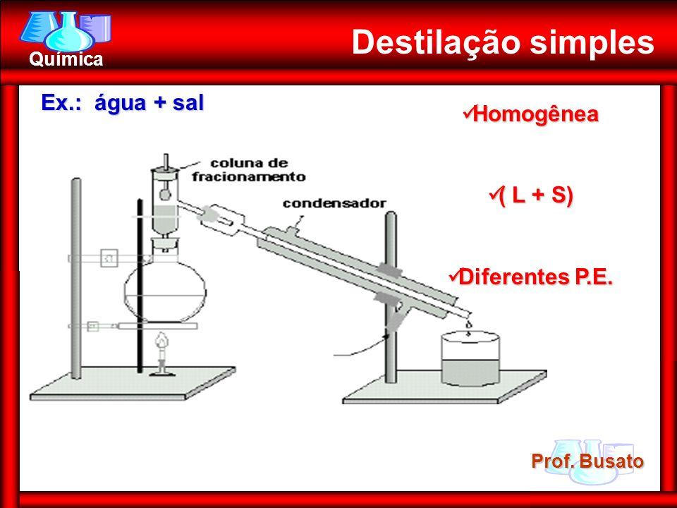 Destilação simples Ex.: água + sal Homogênea ( L + S) Diferentes P.E.