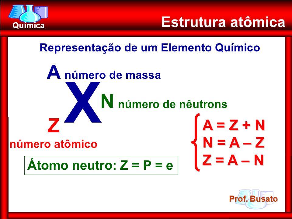 X A número de massa N número de nêutrons Z Estrutura atômica A = Z + N