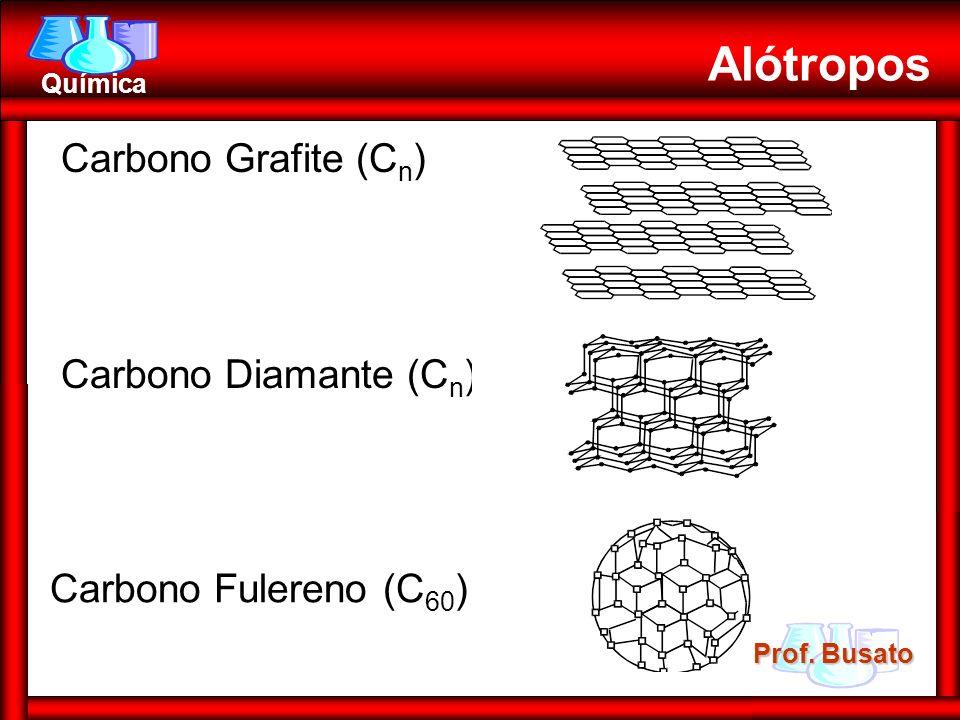 Alótropos Carbono Grafite (Cn) Carbono Diamante (Cn)