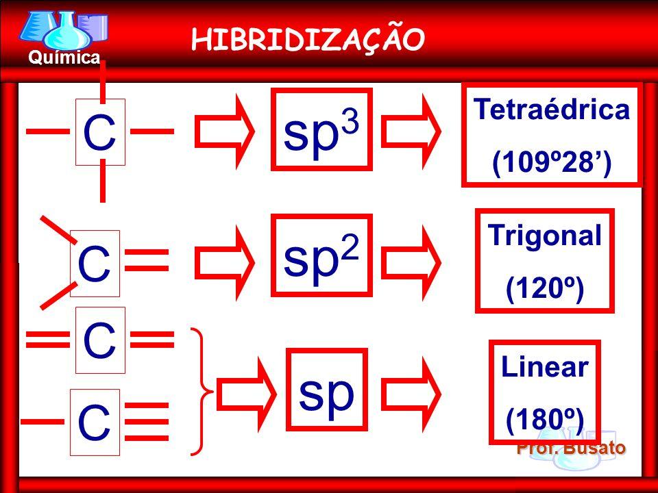 sp3 sp2 sp C C C C HIBRIDIZAÇÃO Tetraédrica (109º28') Trigonal (120º)