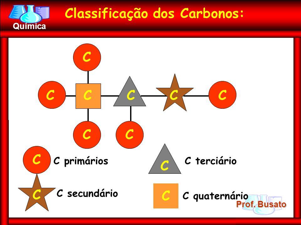Classificação dos Carbonos: