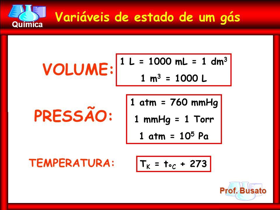 Variáveis de estado de um gás