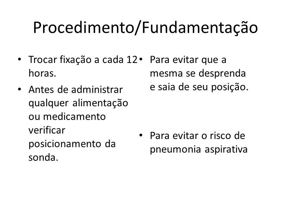 Procedimento/Fundamentação
