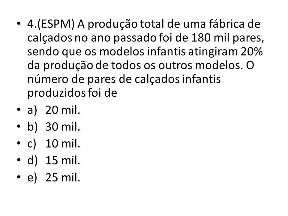 4.(ESPM) A produção total de uma fábrica de calçados no ano passado foi de 180 mil pares, sendo que os modelos infantis atingiram 20% da produção de todos os outros modelos. O número de pares de calçados infantis produzidos foi de
