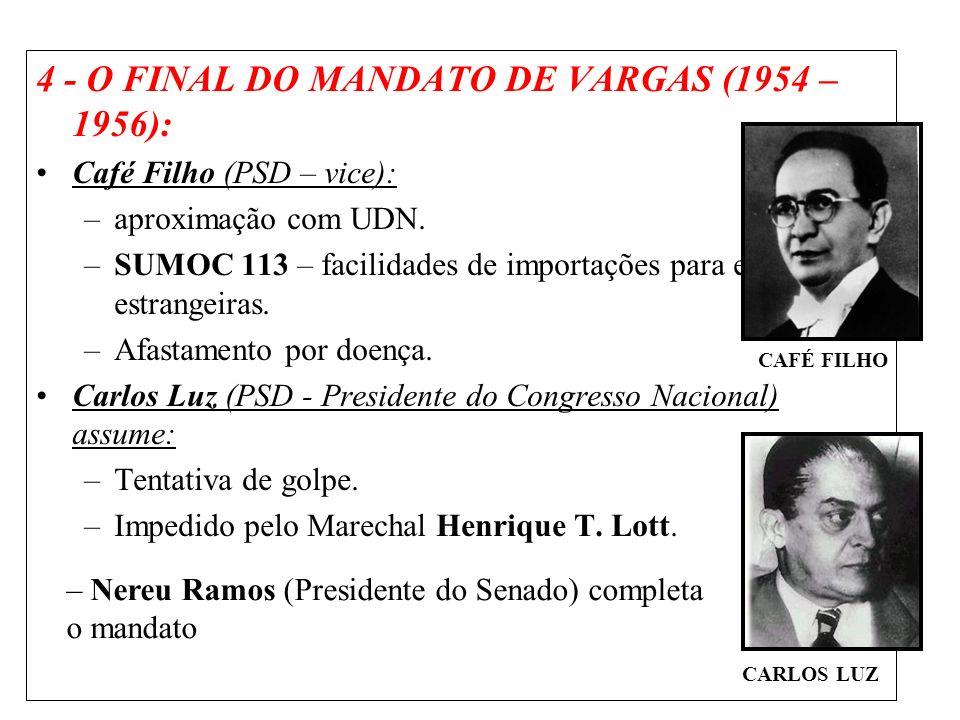 4 - O FINAL DO MANDATO DE VARGAS (1954 – 1956):