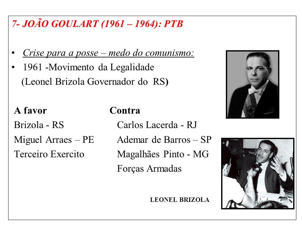 Crise para a posse – medo do comunismo: 1961 -Movimento da Legalidade