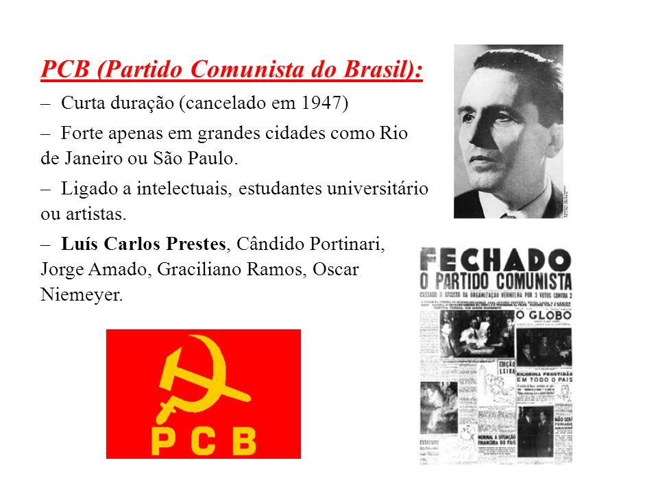 PCB (Partido Comunista do Brasil):