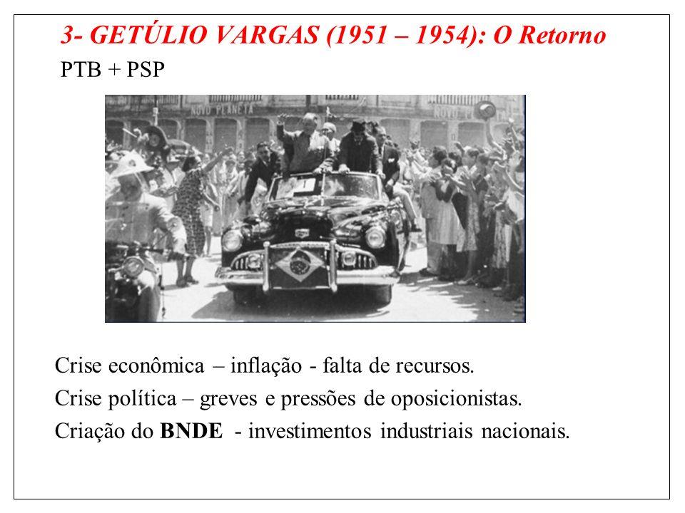3- GETÚLIO VARGAS (1951 – 1954): O Retorno