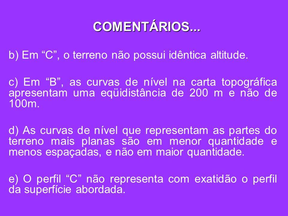 COMENTÁRIOS... b) Em C , o terreno não possui idêntica altitude.