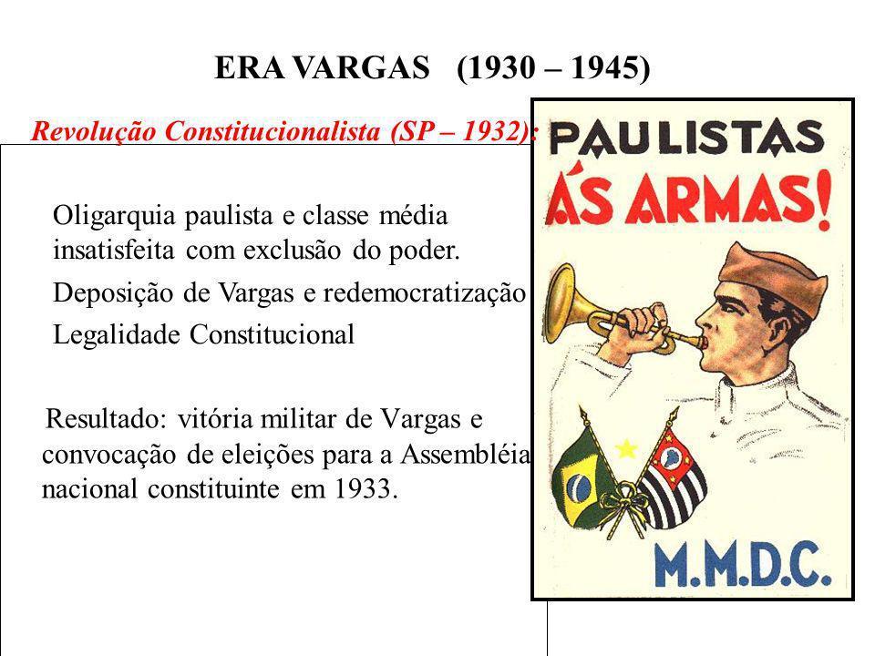 ERA VARGAS (1930 – 1945) Revolução Constitucionalista (SP – 1932):
