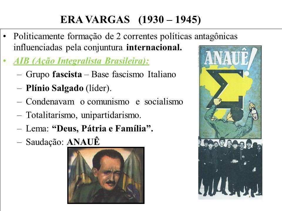 ERA VARGAS (1930 – 1945) Politicamente formação de 2 correntes políticas antagônicas influenciadas pela conjuntura internacional.