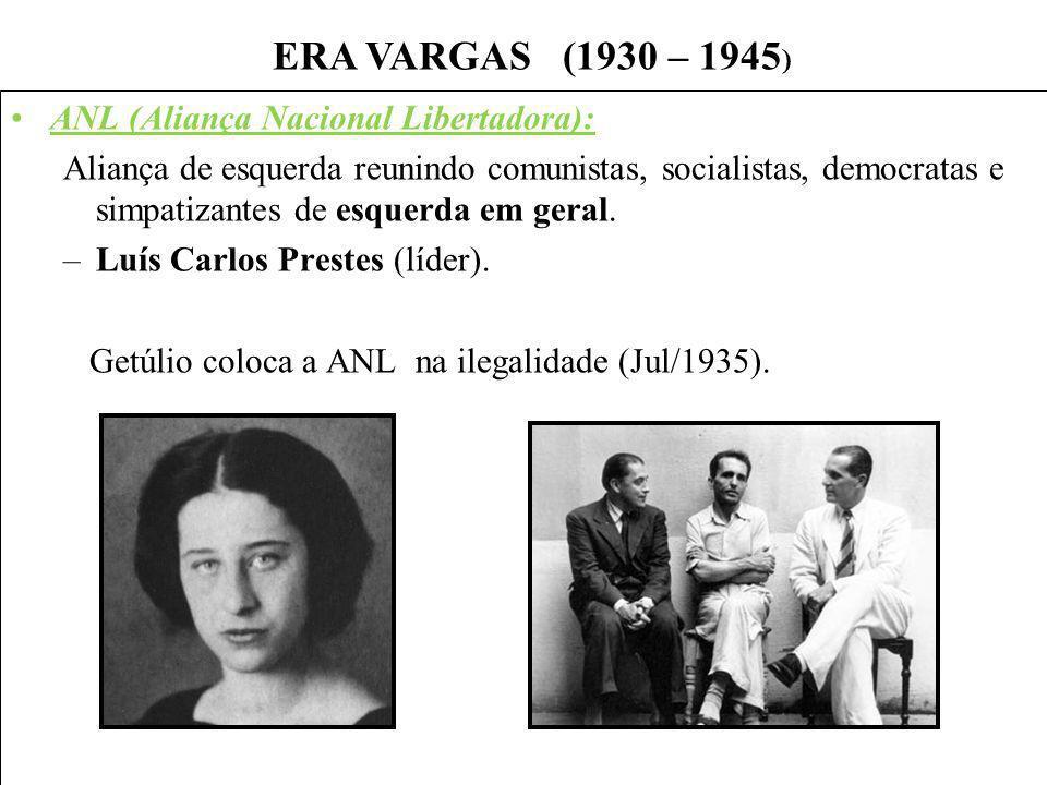 ERA VARGAS (1930 – 1945) ANL (Aliança Nacional Libertadora):