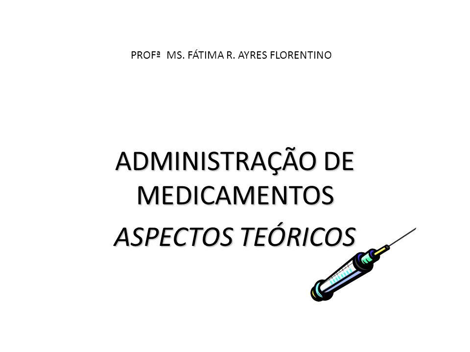 PROFª MS. FÁTIMA R. AYRES FLORENTINO