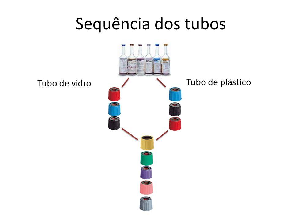 Sequência dos tubos Tubo de vidro Tubo de plástico