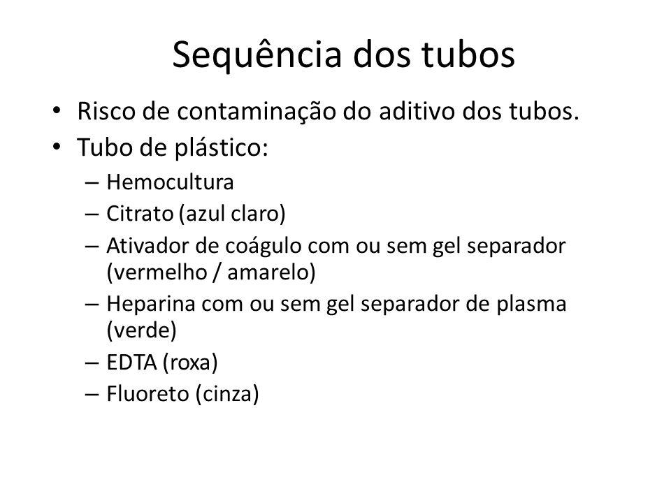 Sequência dos tubos Risco de contaminação do aditivo dos tubos.