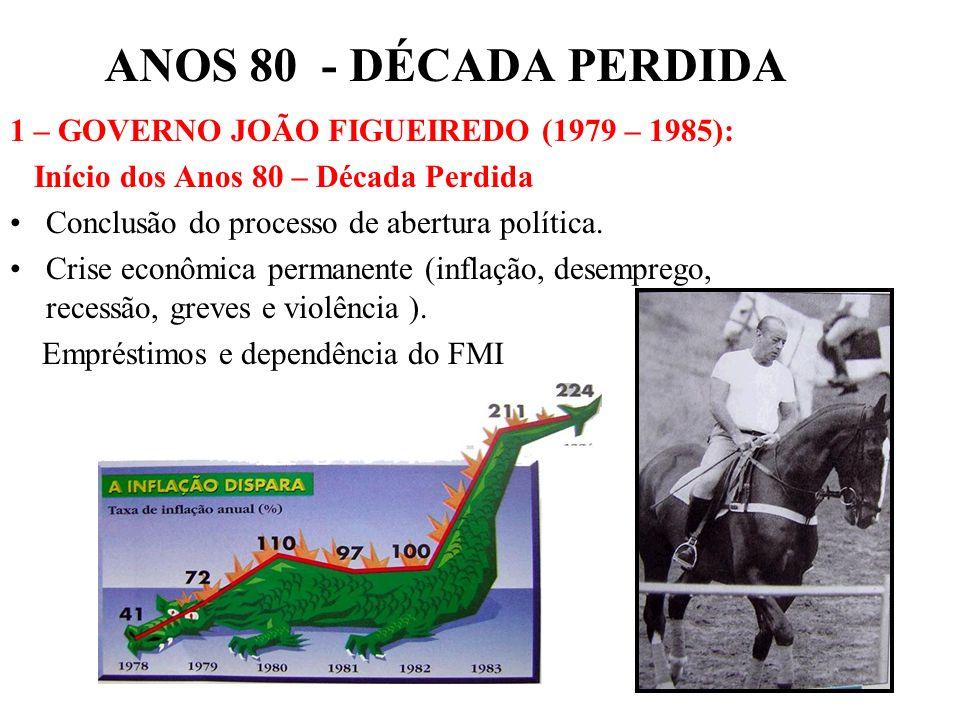 ANOS 80 - DÉCADA PERDIDA 1 – GOVERNO JOÃO FIGUEIREDO (1979 – 1985):