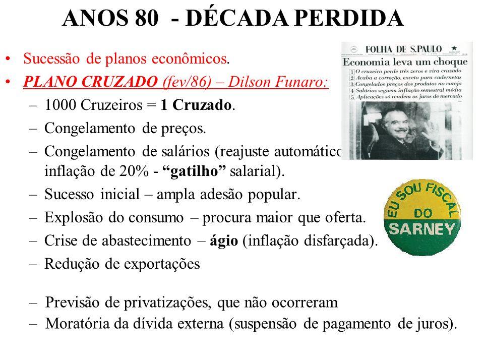 ANOS 80 - DÉCADA PERDIDA Sucessão de planos econômicos.