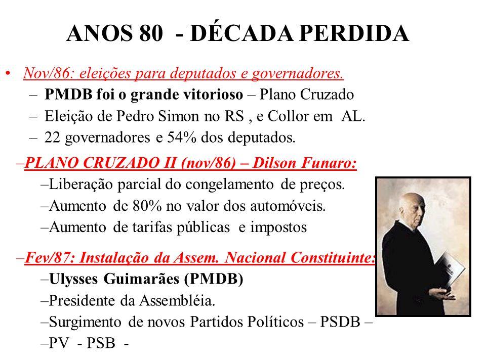 ANOS 80 - DÉCADA PERDIDA Nov/86: eleições para deputados e governadores. PMDB foi o grande vitorioso – Plano Cruzado.