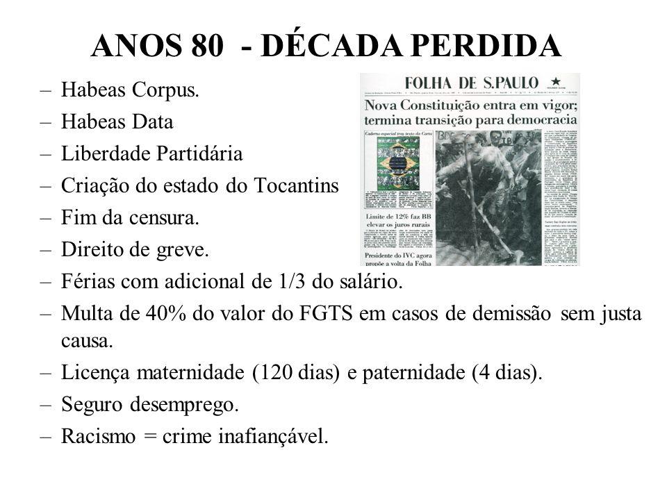 ANOS 80 - DÉCADA PERDIDA Habeas Corpus. Habeas Data