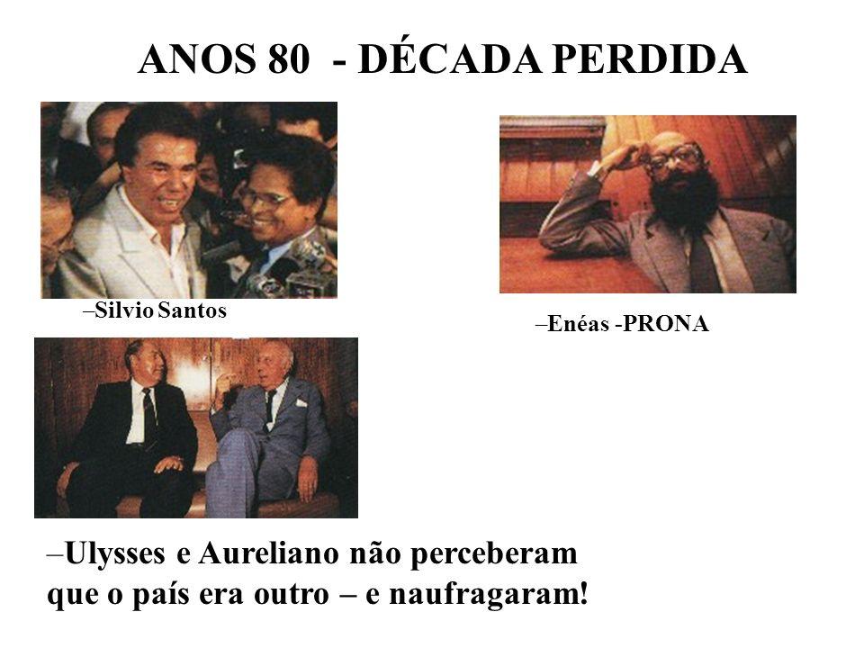 ANOS 80 - DÉCADA PERDIDA Silvio Santos. Enéas -PRONA.