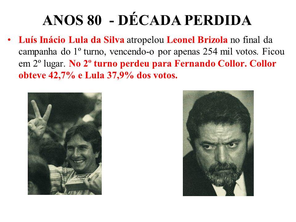 ANOS 80 - DÉCADA PERDIDA