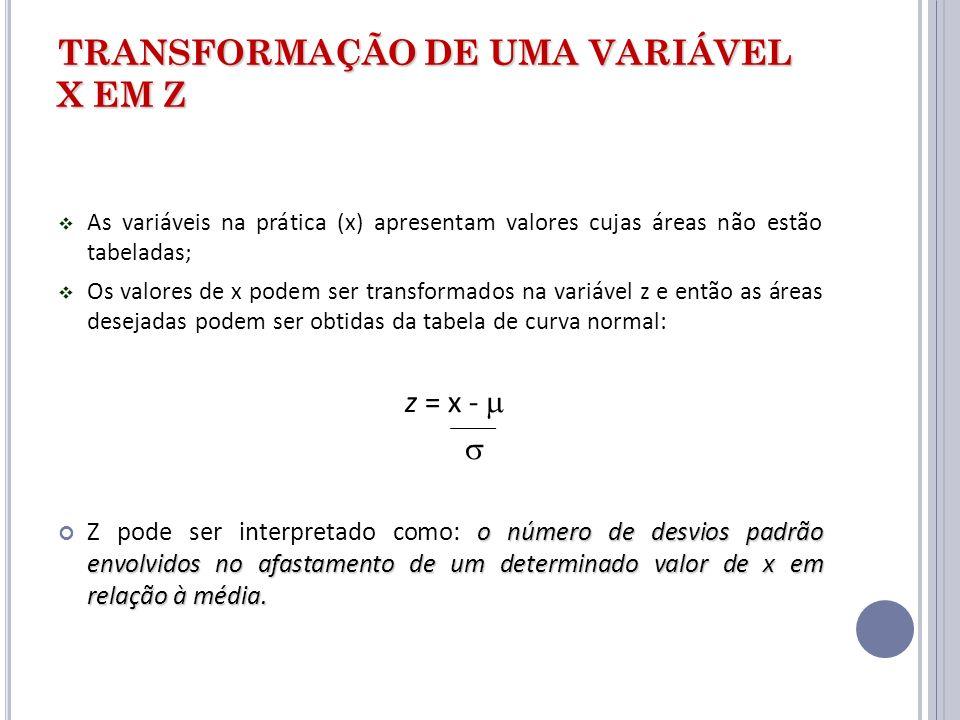 TRANSFORMAÇÃO DE UMA VARIÁVEL X EM Z