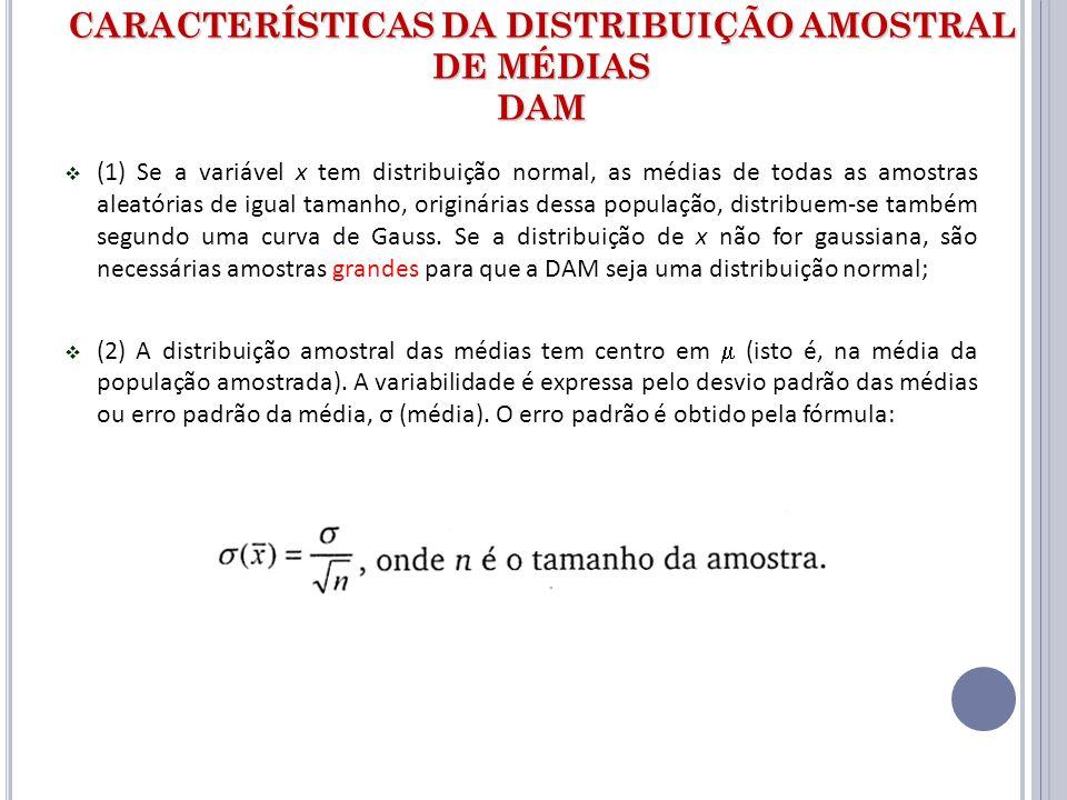 CARACTERÍSTICAS DA DISTRIBUIÇÃO AMOSTRAL DE MÉDIAS DAM