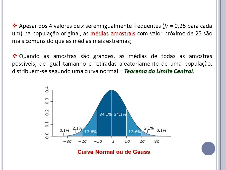 Curva Normal ou de Gauss