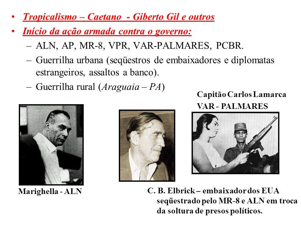 Tropicalismo – Caetano - Giberto Gil e outros