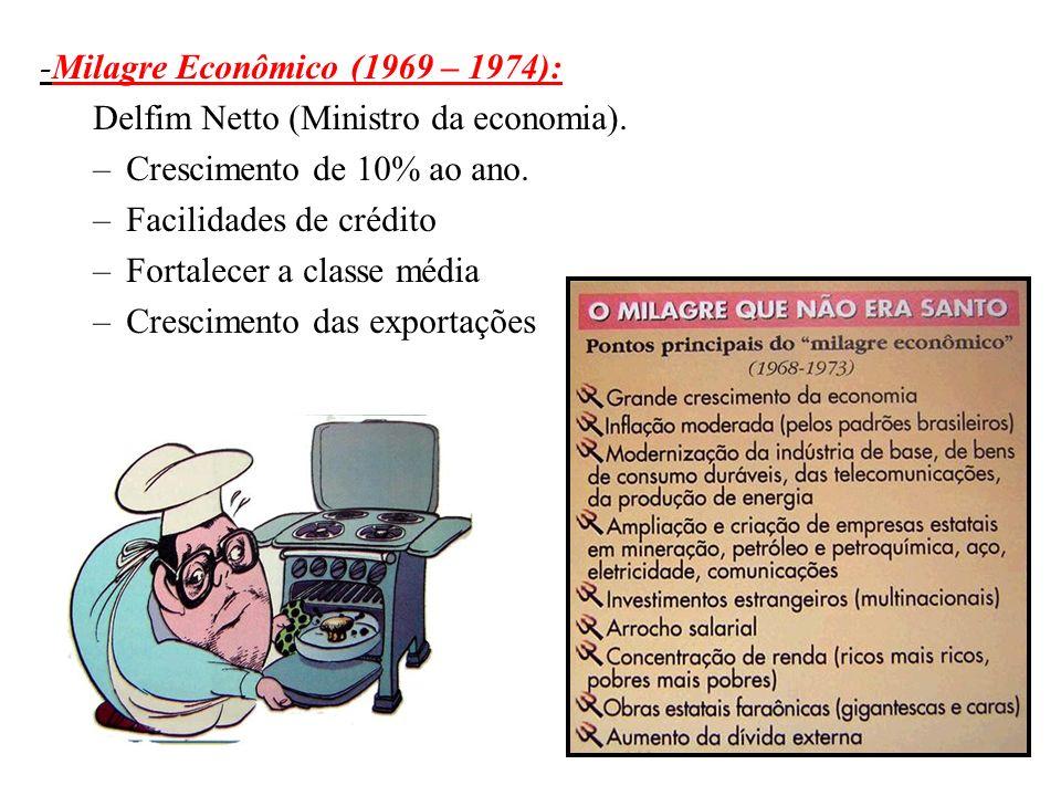 -Milagre Econômico (1969 – 1974):