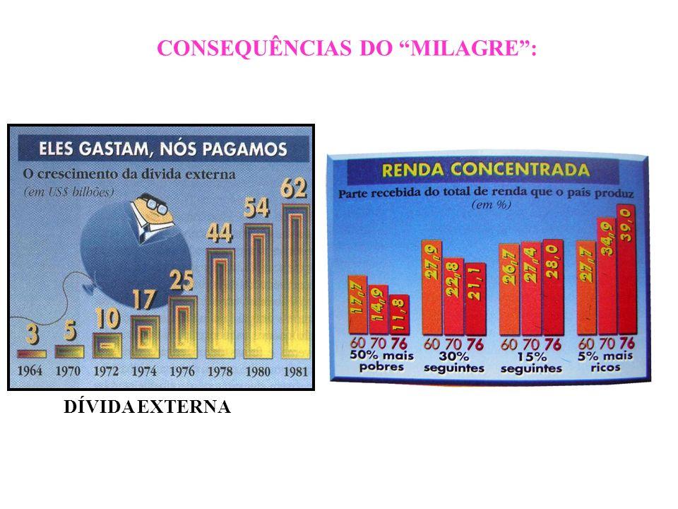 CONSEQUÊNCIAS DO MILAGRE :