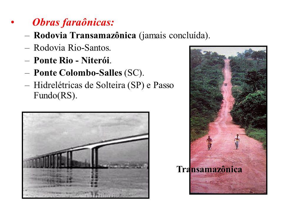 Obras faraônicas: Rodovia Transamazônica (jamais concluída).