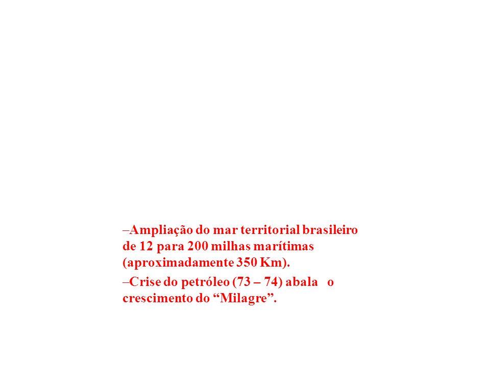 Ampliação do mar territorial brasileiro de 12 para 200 milhas marítimas (aproximadamente 350 Km).