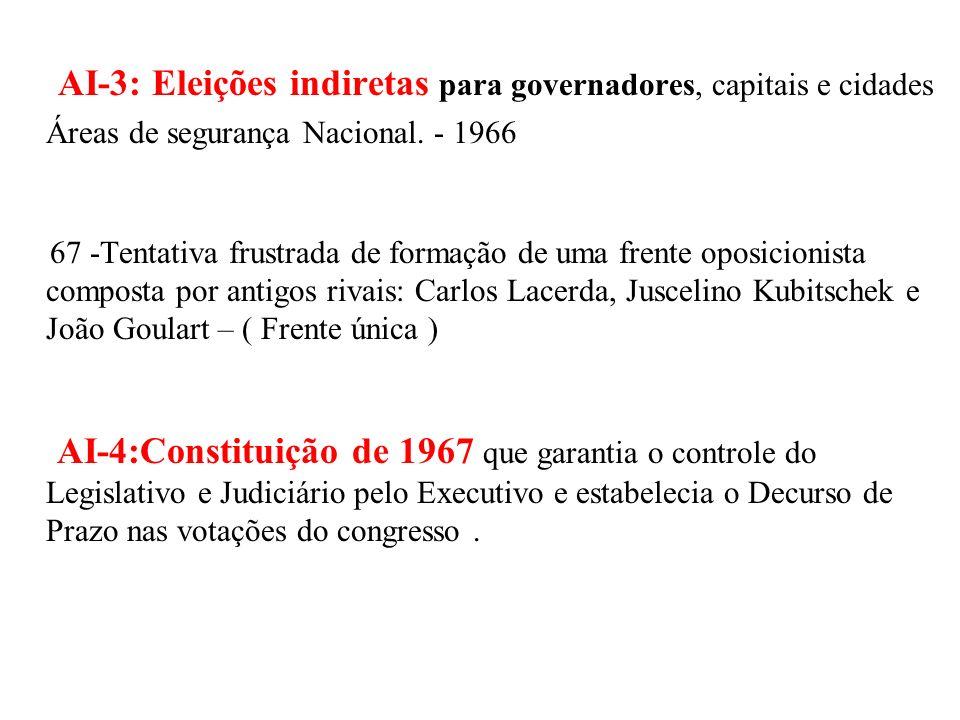 AI-3: Eleições indiretas para governadores, capitais e cidades Áreas de segurança Nacional. - 1966