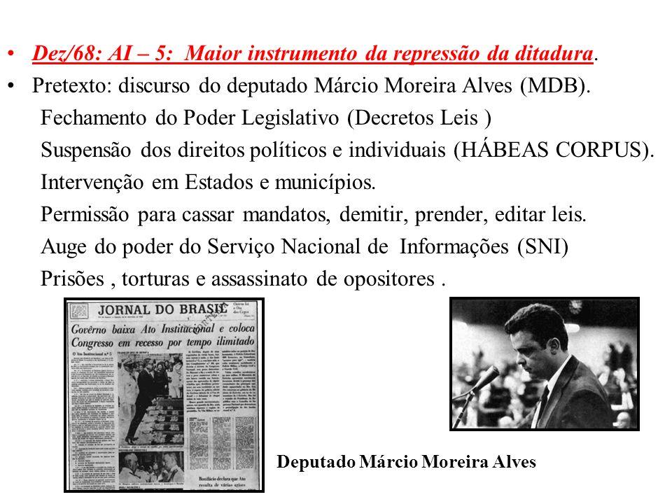 Dez/68: AI – 5: Maior instrumento da repressão da ditadura.
