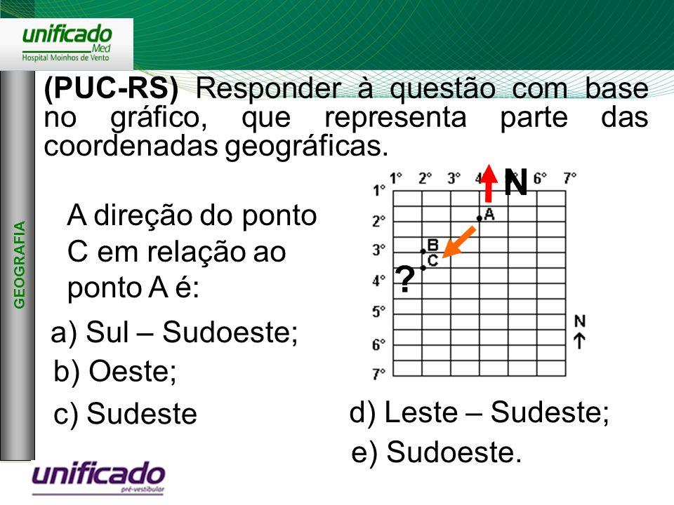 (PUC-RS) Responder à questão com base no gráfico, que representa parte das coordenadas geográficas.