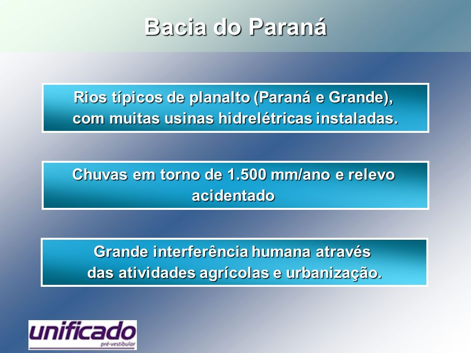 Bacia do Paraná Rios típicos de planalto (Paraná e Grande),