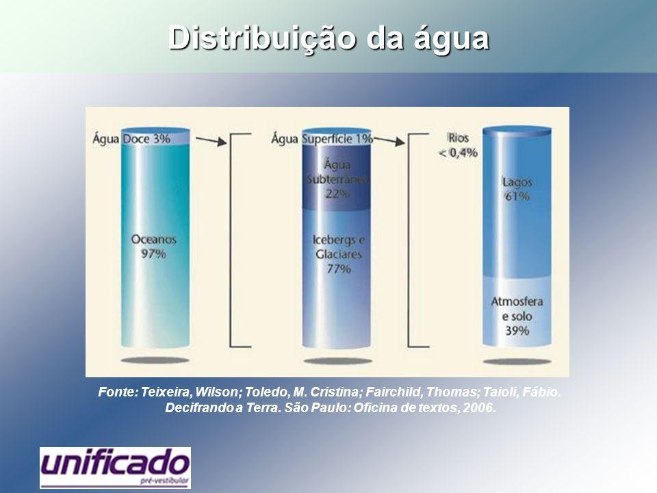 Decifrando a Terra. São Paulo: Oficina de textos, 2006.