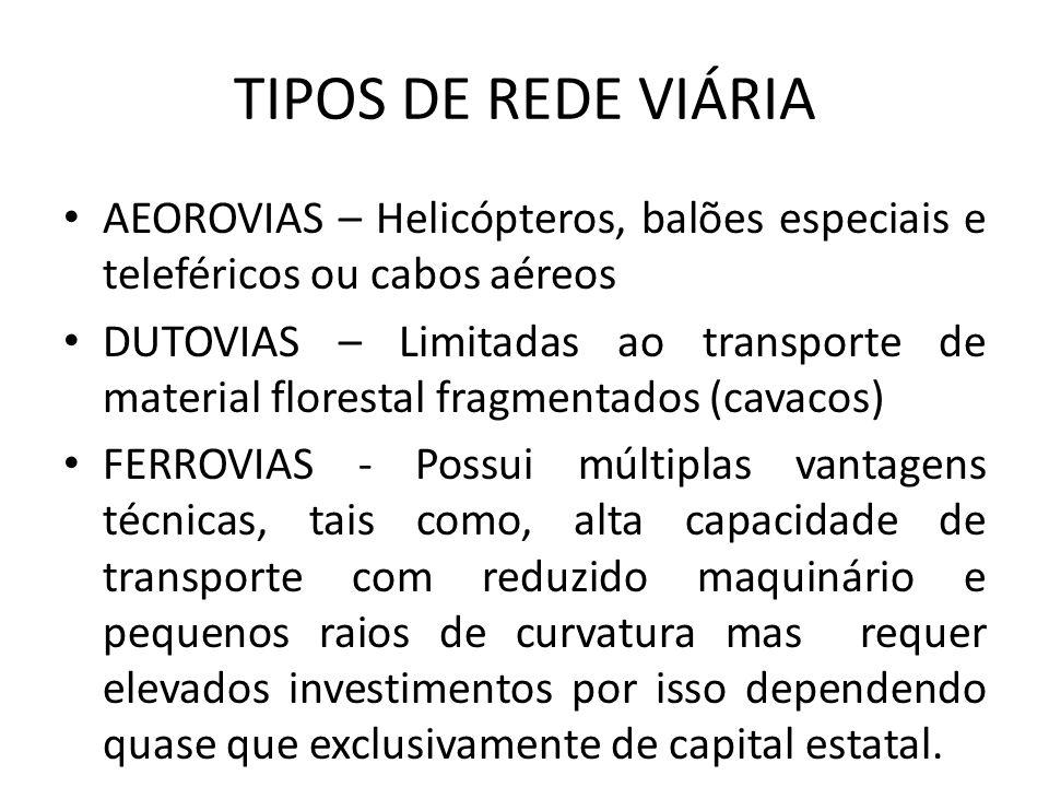 TIPOS DE REDE VIÁRIA AEOROVIAS – Helicópteros, balões especiais e teleféricos ou cabos aéreos.