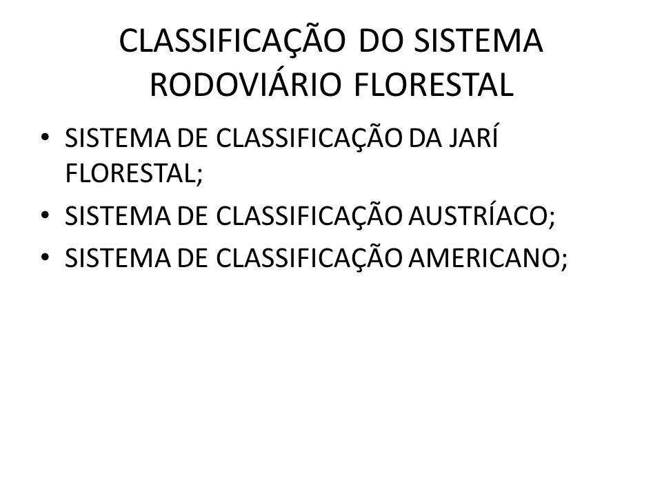 CLASSIFICAÇÃO DO SISTEMA RODOVIÁRIO FLORESTAL