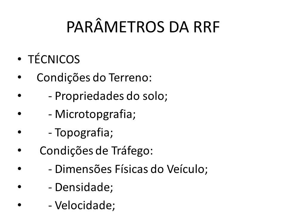 PARÂMETROS DA RRF TÉCNICOS Condições do Terreno: