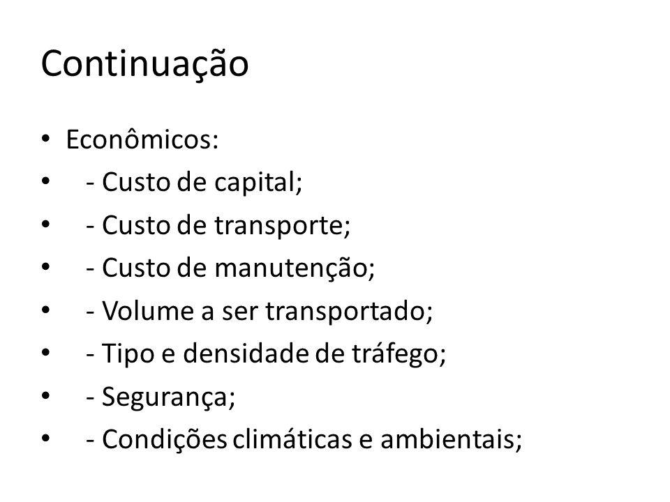 Continuação Econômicos: - Custo de capital; - Custo de transporte;