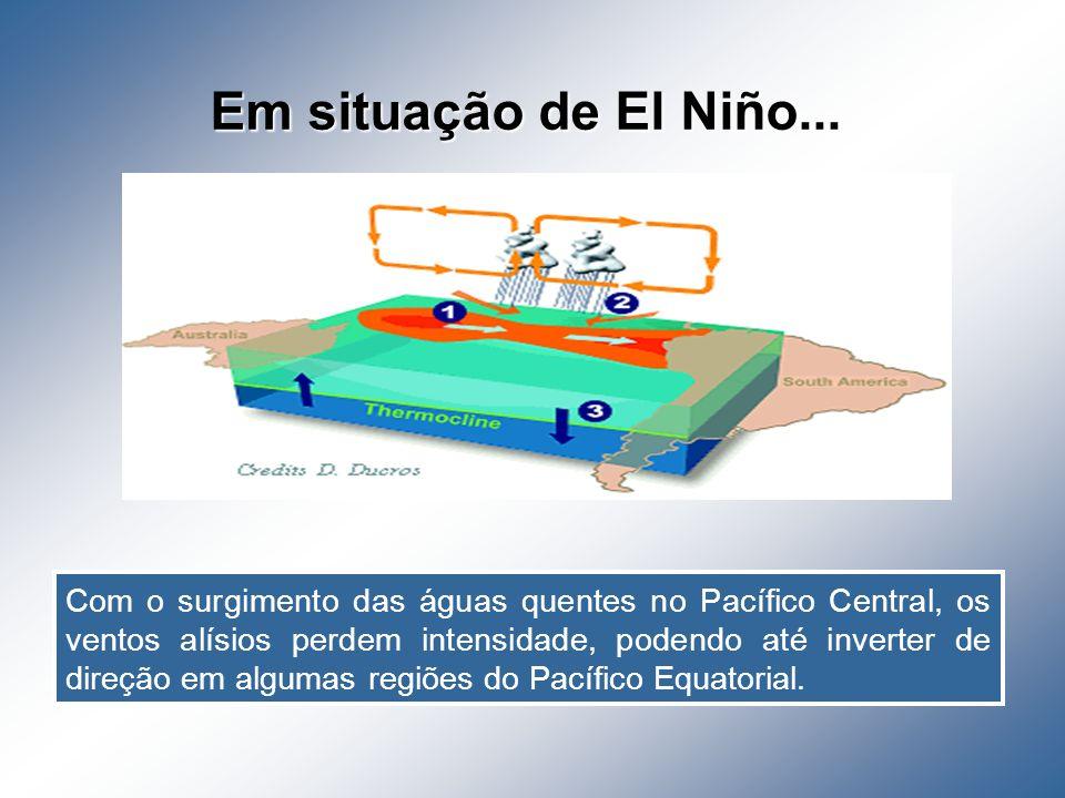 Em situação de El Niño...