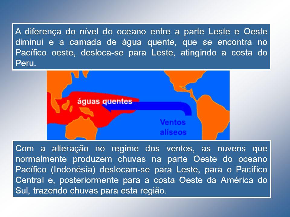 A diferença do nível do oceano entre a parte Leste e Oeste diminui e a camada de água quente, que se encontra no Pacífico oeste, desloca-se para Leste, atingindo a costa do Peru.